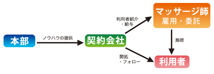 gyoumu_07